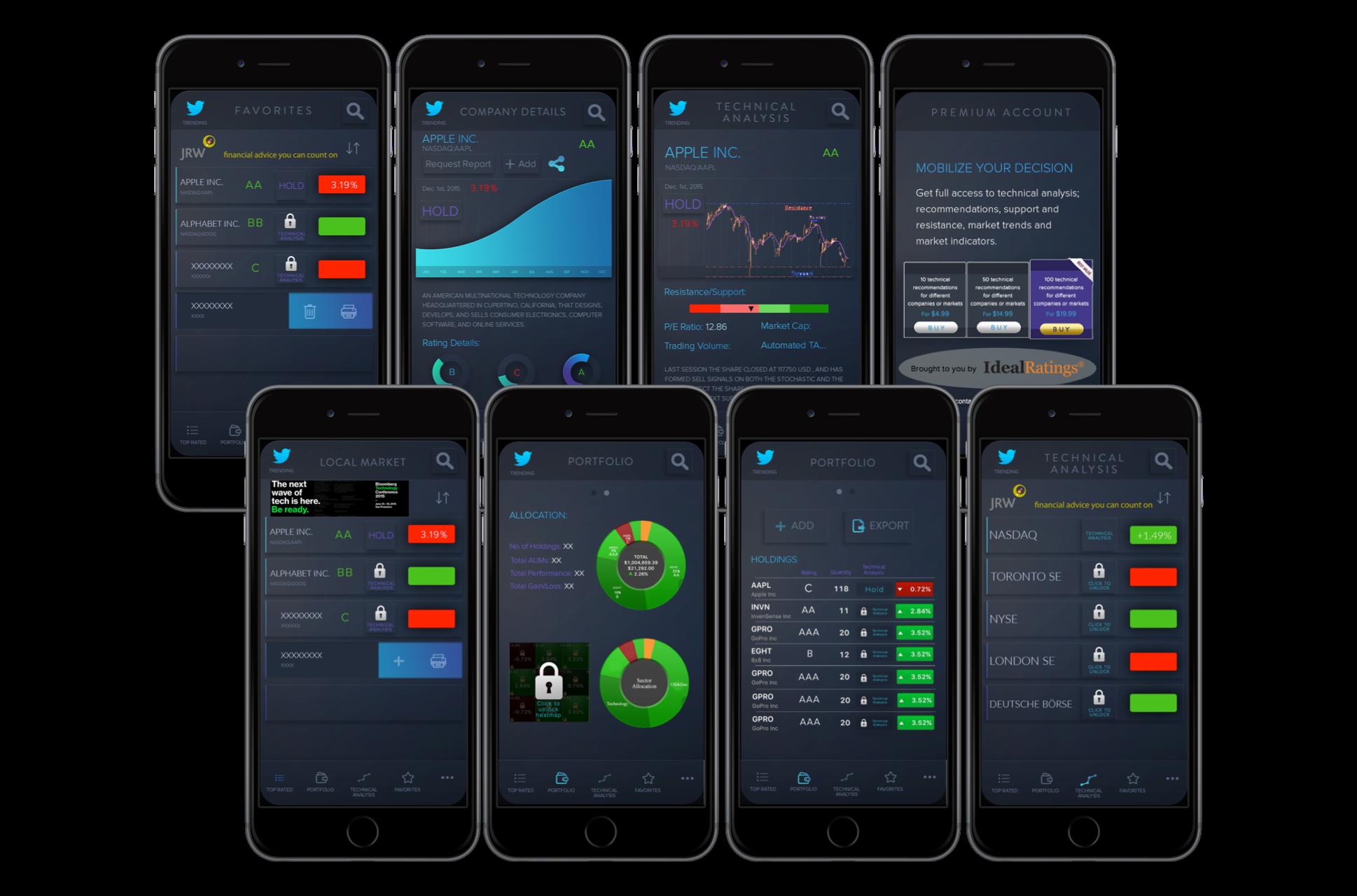 Islamic Investor Mobile app