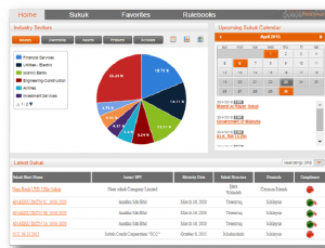 Ideal Ratings Sukuk Dashboard